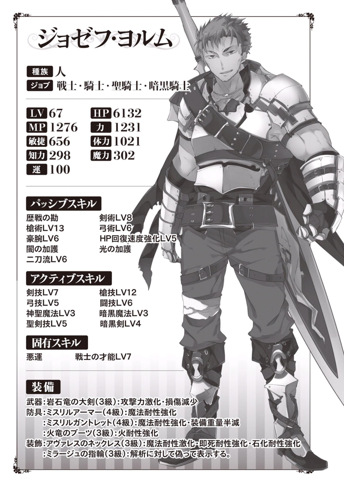 risou no himo seikatsu pdf english